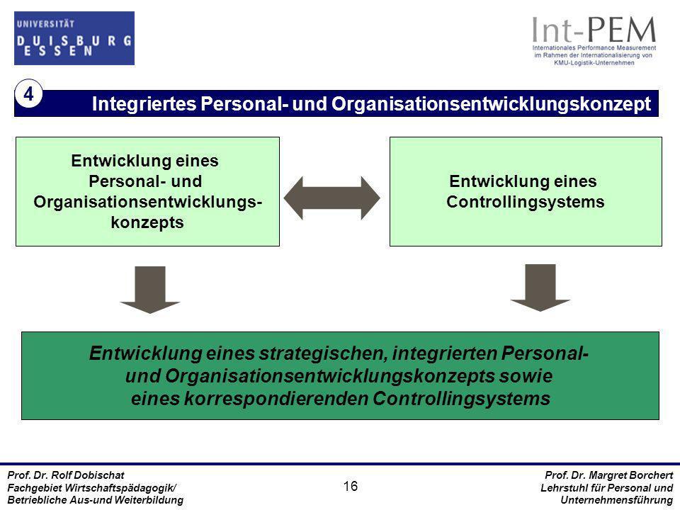 Integriertes Personal- und Organisationsentwicklungskonzept 4