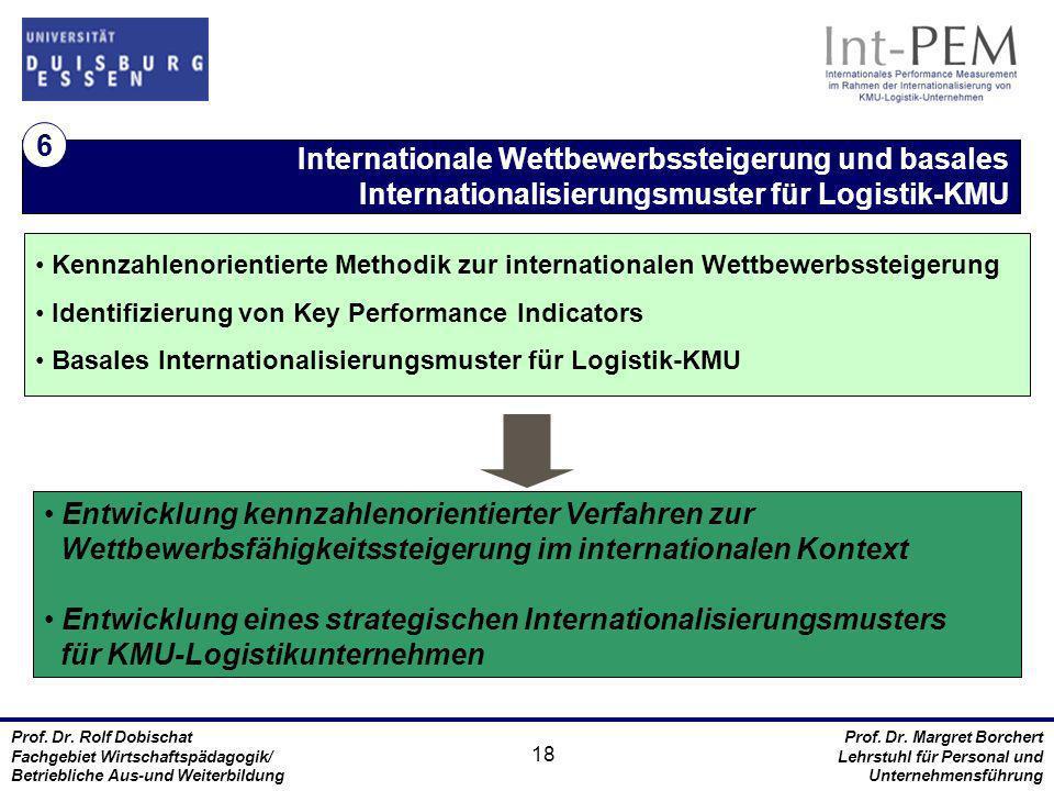 Internationale Wettbewerbssteigerung und basales