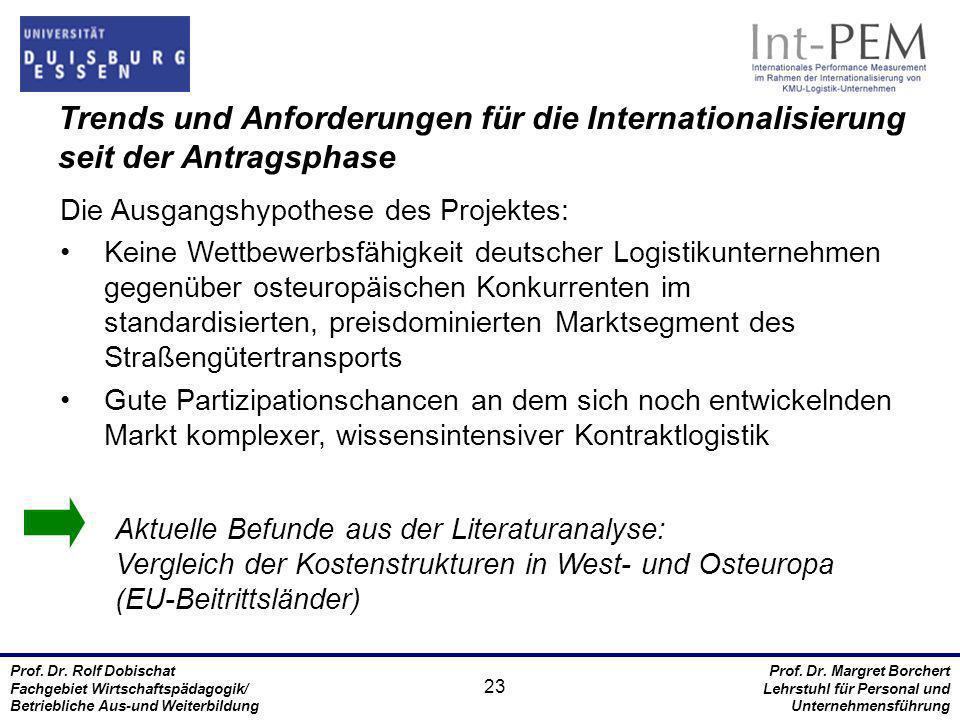 Trends und Anforderungen für die Internationalisierung seit der Antragsphase
