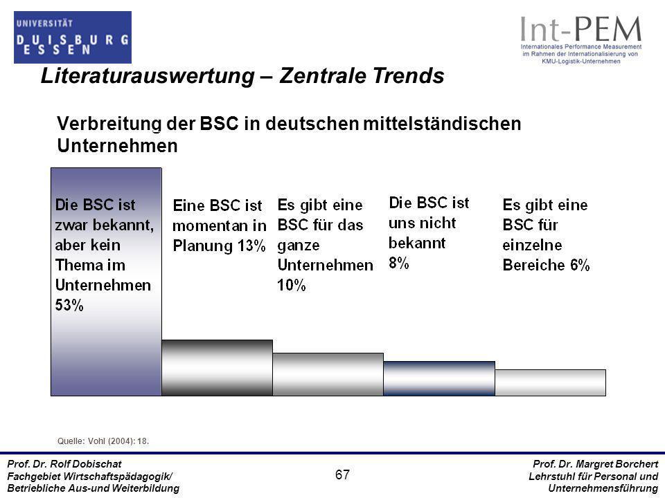 Verbreitung der BSC in deutschen mittelständischen Unternehmen
