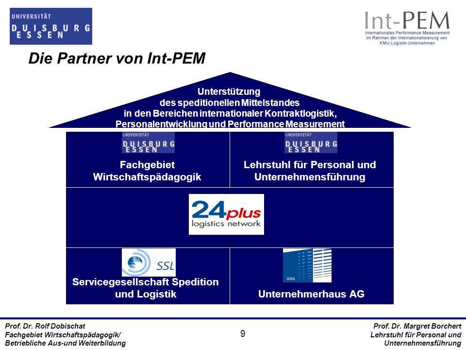Die Partner von Int-PEM