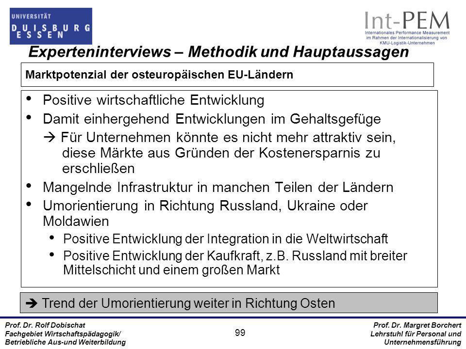 Marktpotenzial der osteuropäischen EU-Ländern