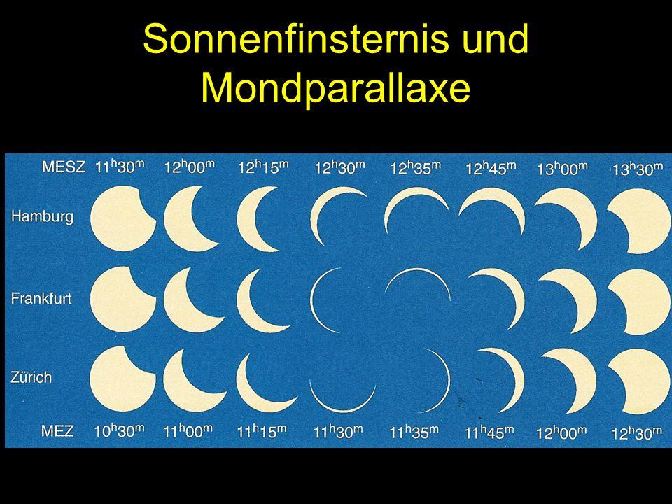 Sonnenfinsternis und Mondparallaxe