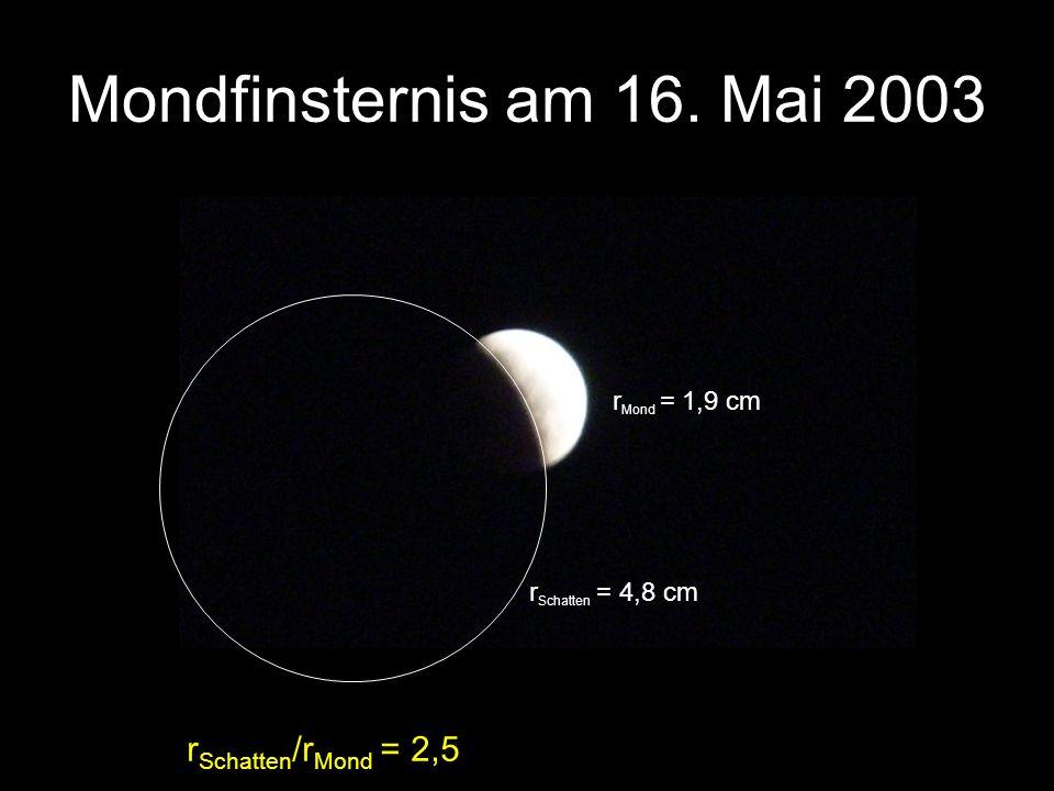 Mondfinsternis am 16. Mai 2003 rSchatten/rMond = 2,5 rMond = 1,9 cm