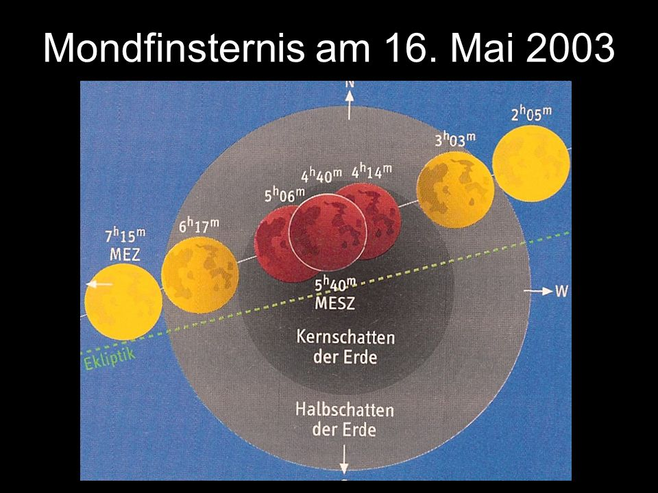 Mondfinsternis am 16. Mai 2003
