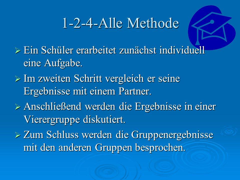1-2-4-Alle MethodeEin Schüler erarbeitet zunächst individuell eine Aufgabe. Im zweiten Schritt vergleich er seine Ergebnisse mit einem Partner.