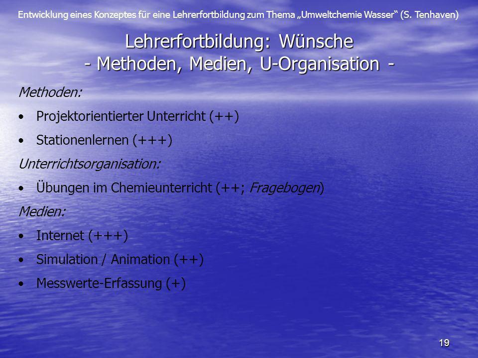 Lehrerfortbildung: Wünsche - Methoden, Medien, U-Organisation -
