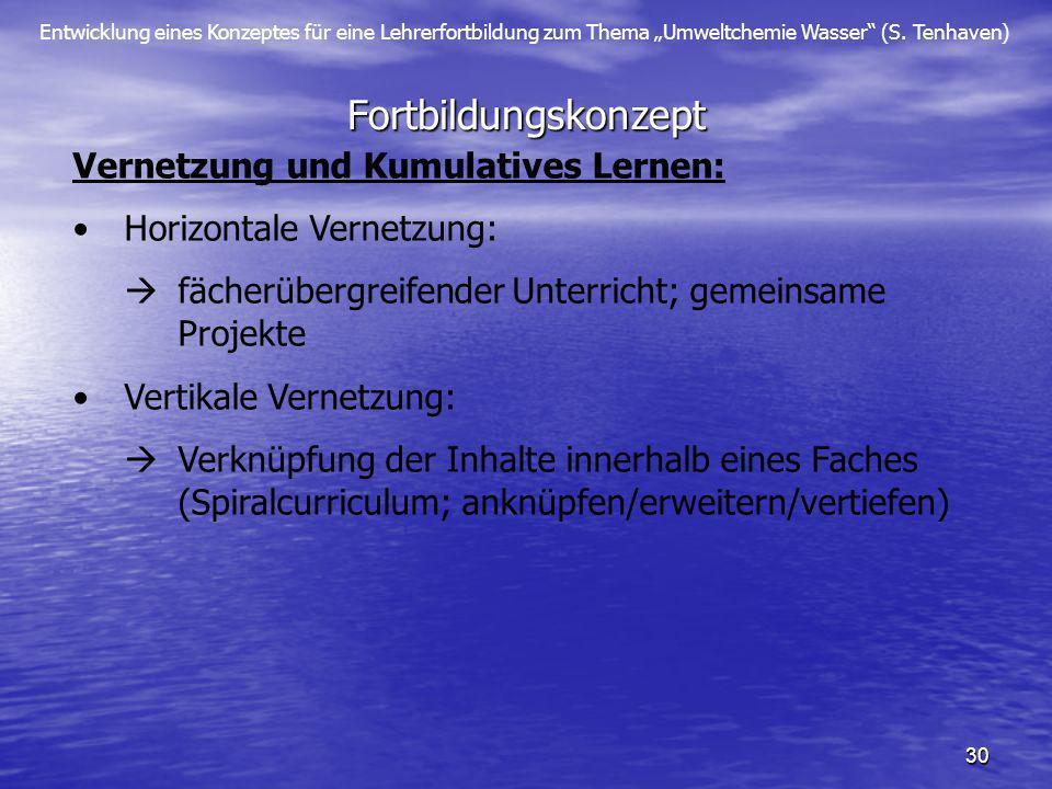 Fortbildungskonzept Vernetzung und Kumulatives Lernen: