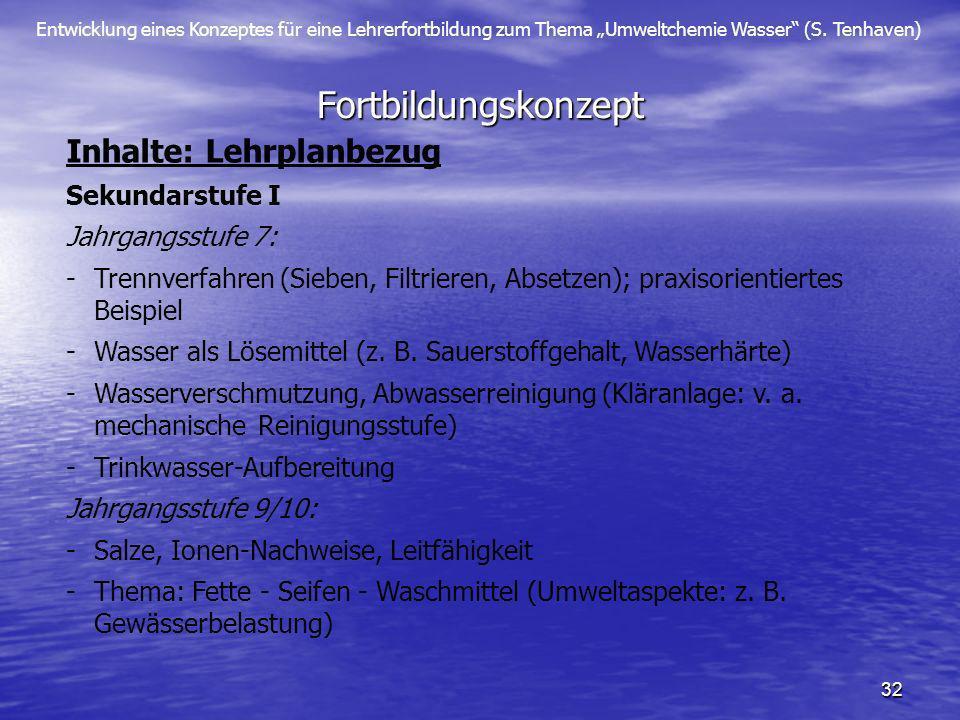 Fortbildungskonzept Inhalte: Lehrplanbezug Sekundarstufe I