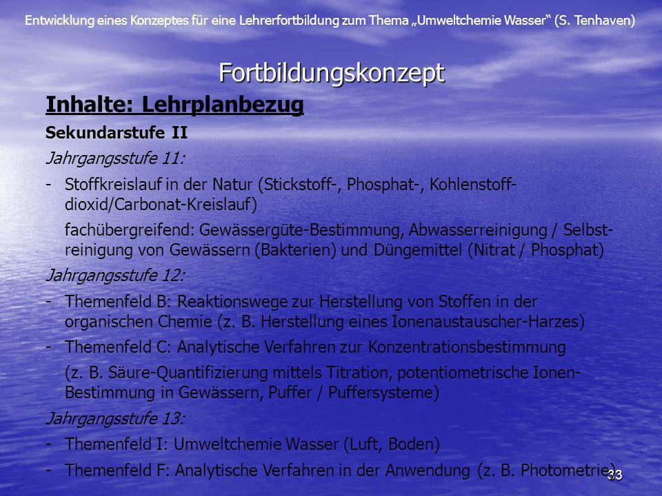 Fortbildungskonzept Inhalte: Lehrplanbezug Sekundarstufe II