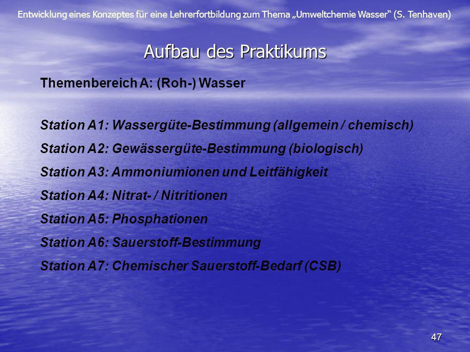Aufbau des Praktikums Themenbereich A: (Roh-) Wasser