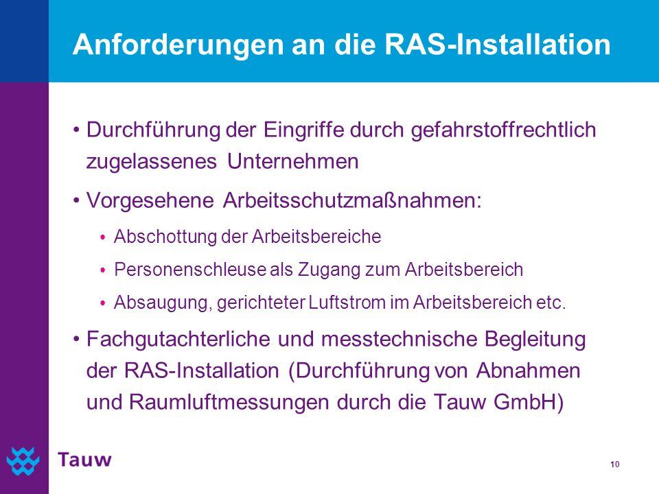 Anforderungen an die RAS-Installation