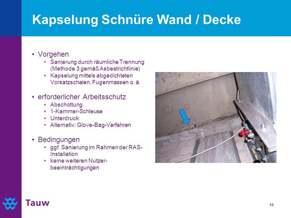 Kapselung Schnüre Wand / Decke