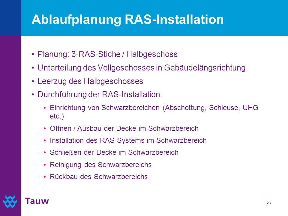 Ablaufplanung RAS-Installation