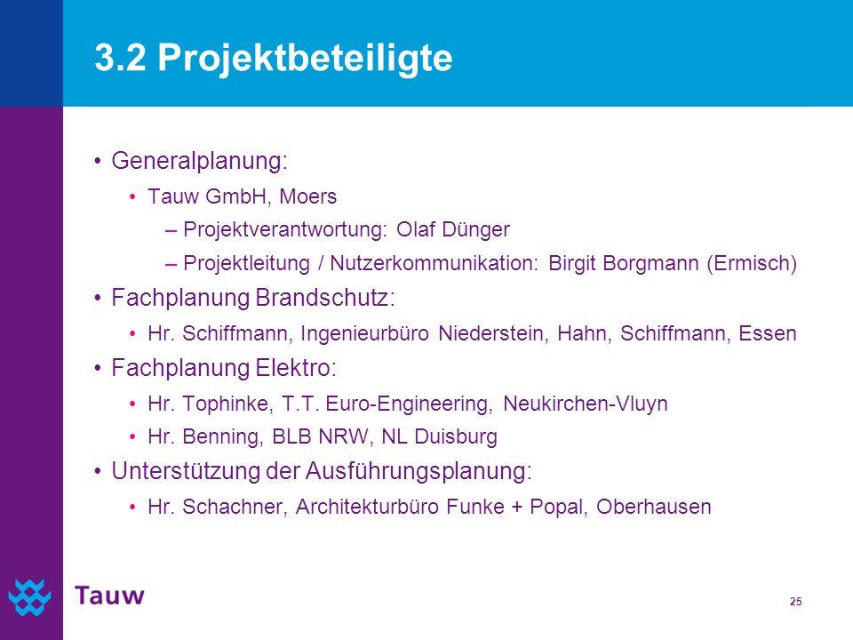 3.2 Projektbeteiligte Generalplanung: Fachplanung Brandschutz: