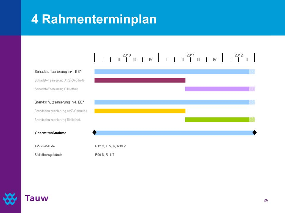 4 Rahmenterminplan