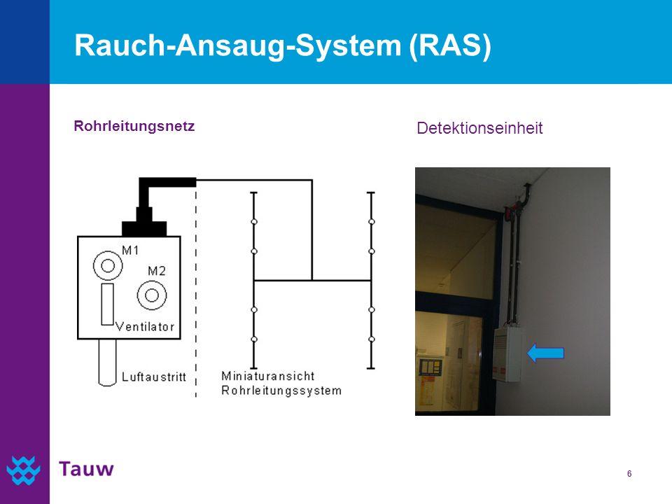 Rauch-Ansaug-System (RAS)