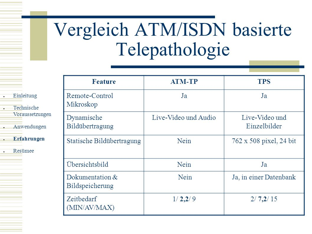 Vergleich ATM/ISDN basierte Telepathologie
