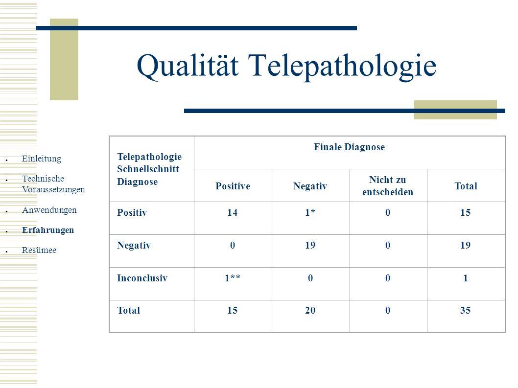 Qualität Telepathologie