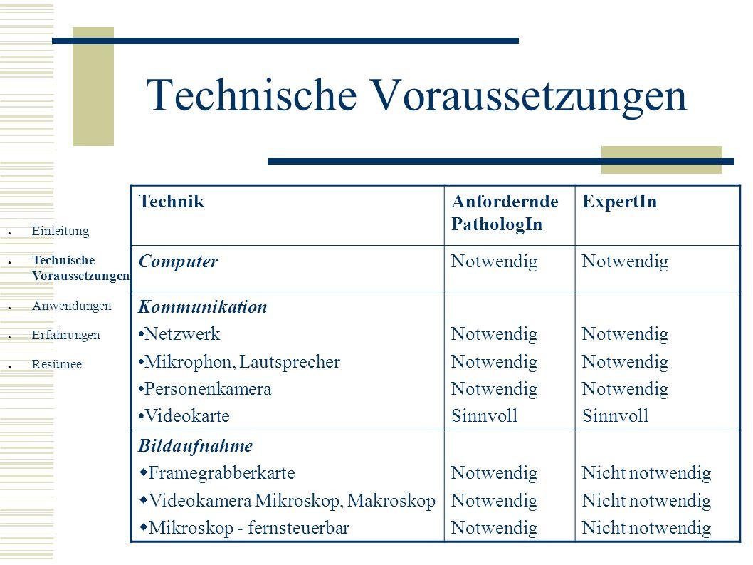 Technische Voraussetzungen