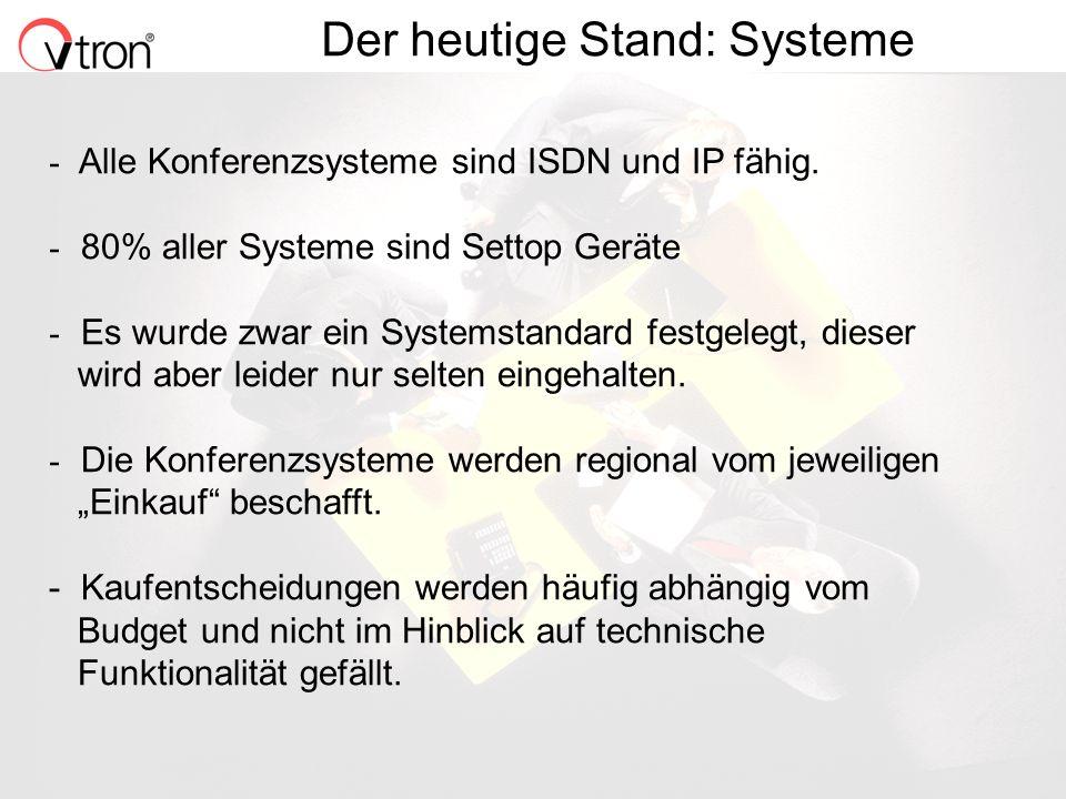 Der heutige Stand: Systeme