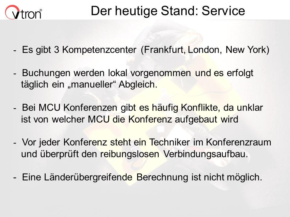 Der heutige Stand: Service