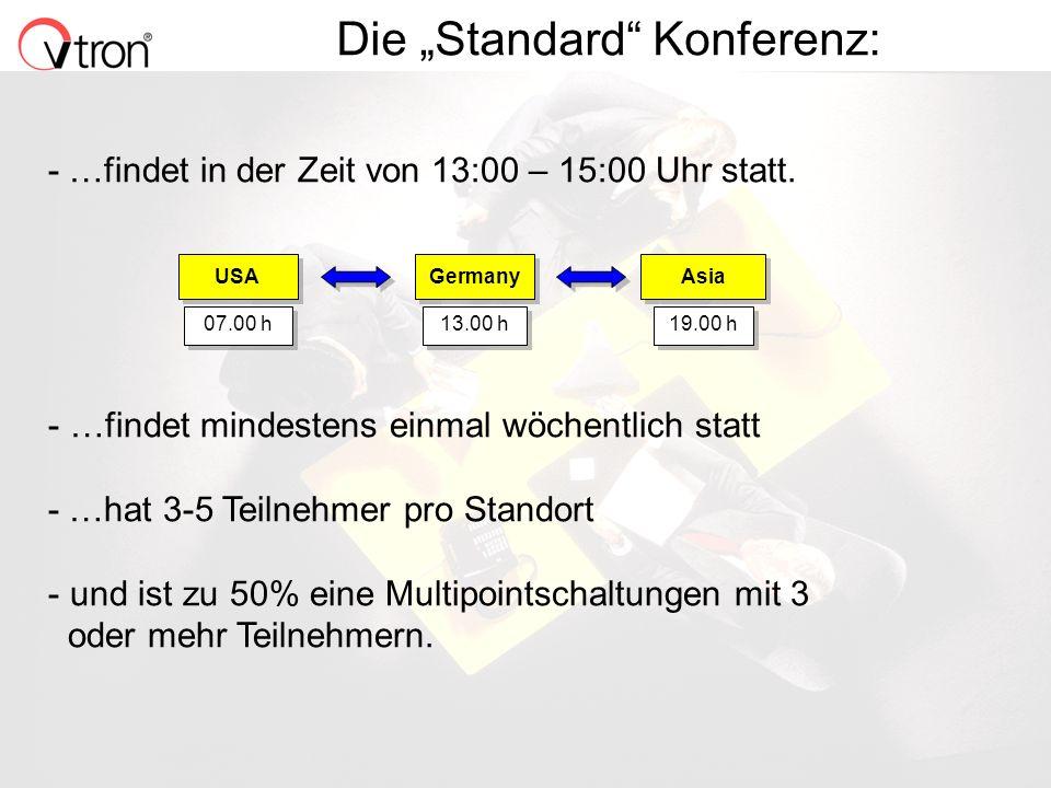 """Die """"Standard Konferenz:"""