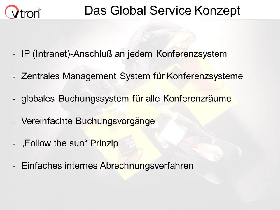 Das Global Service Konzept