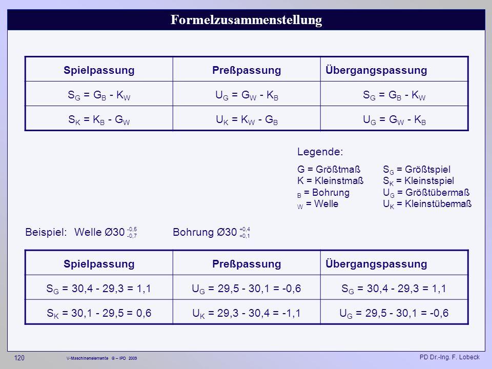 Formelzusammenstellung