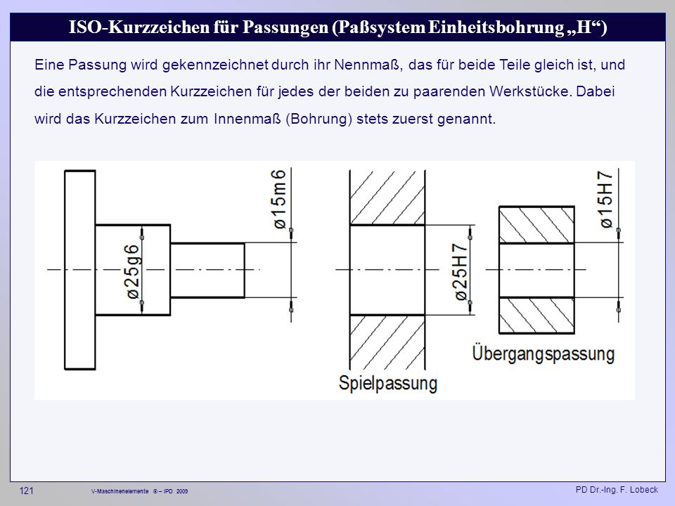 """ISO-Kurzzeichen für Passungen (Paßsystem Einheitsbohrung """"H )"""