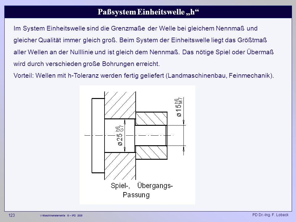 """Paßsystem Einheitswelle """"h"""