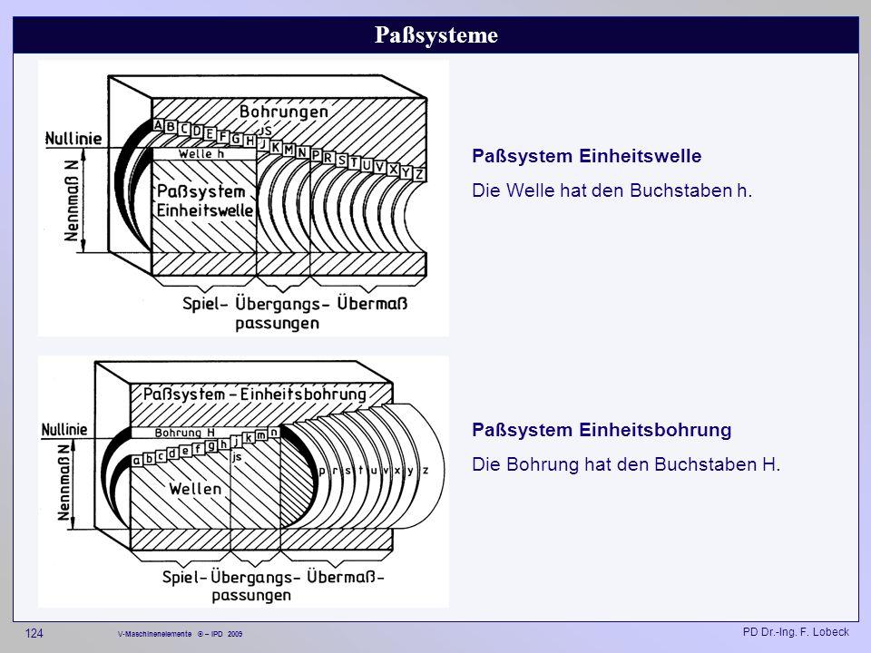 Paßsysteme Paßsystem Einheitswelle Die Welle hat den Buchstaben h.