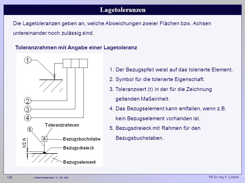 Lagetoleranzen Die Lagetoleranzen geben an, welche Abweichungen zweier Flächen bzw. Achsen untereinander noch zulässig sind.