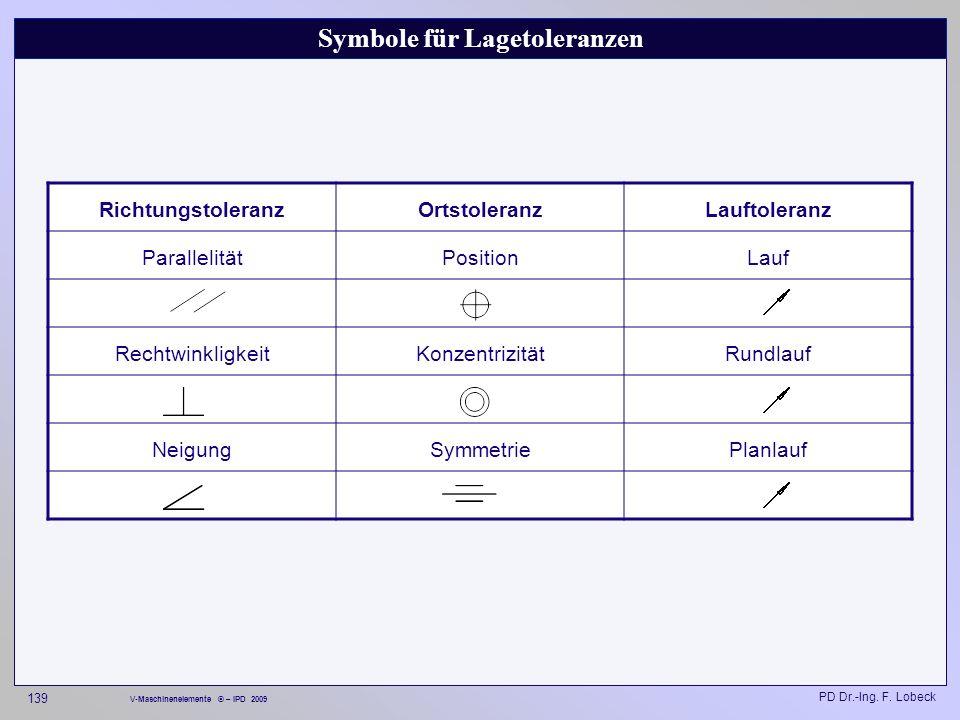 Symbole für Lagetoleranzen