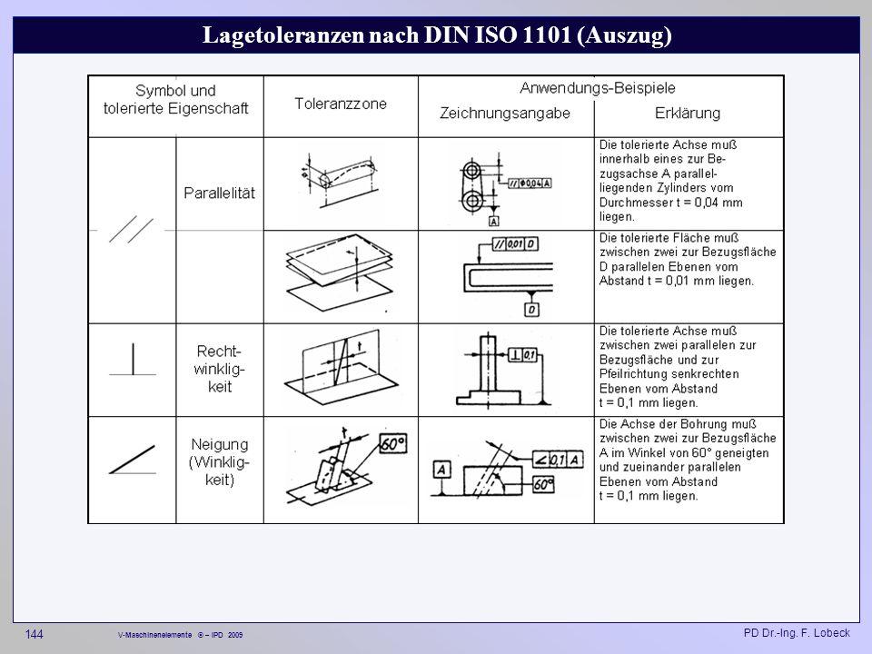 Lagetoleranzen nach DIN ISO 1101 (Auszug)