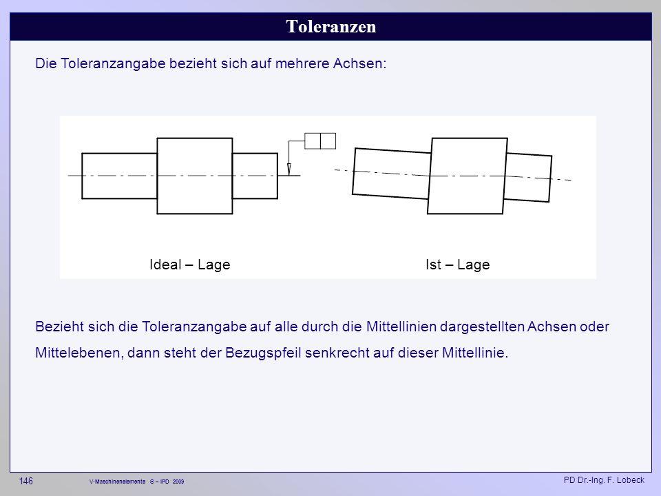 Toleranzen Die Toleranzangabe bezieht sich auf mehrere Achsen: