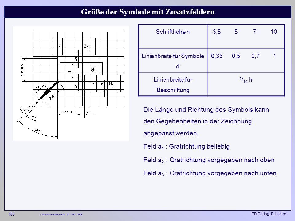 Größe der Symbole mit Zusatzfeldern