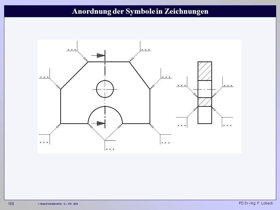 Anordnung der Symbole in Zeichnungen