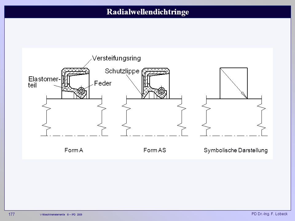Radialwellendichtringe