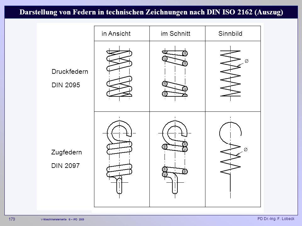 Darstellung von Federn in technischen Zeichnungen nach DIN ISO 2162 (Auszug)