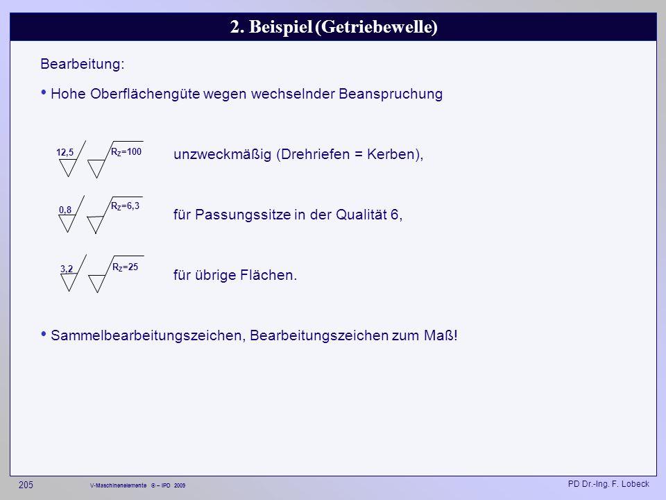 2. Beispiel (Getriebewelle)