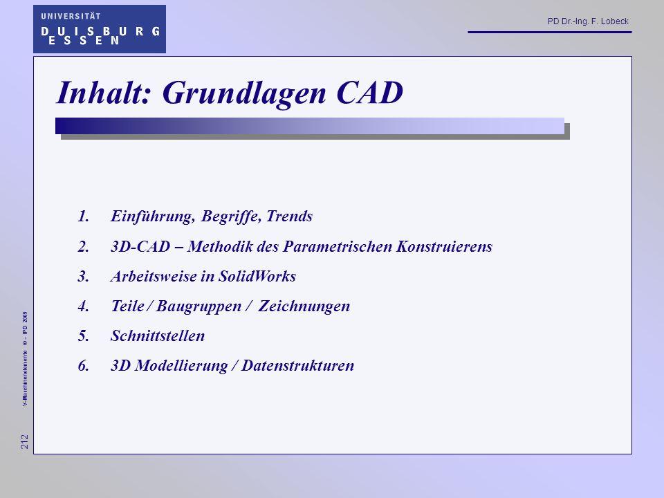 Inhalt: Grundlagen CAD