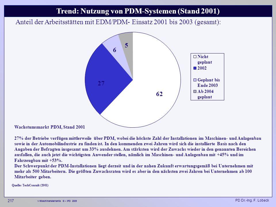 Trend: Nutzung von PDM-Systemen (Stand 2001)