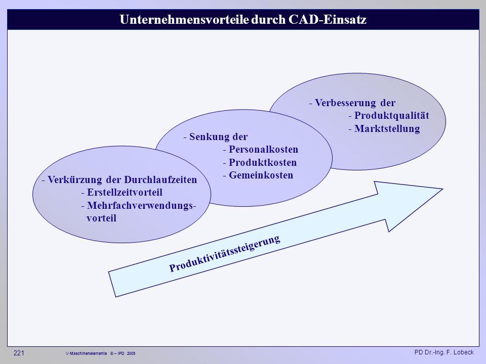 Unternehmensvorteile durch CAD-Einsatz