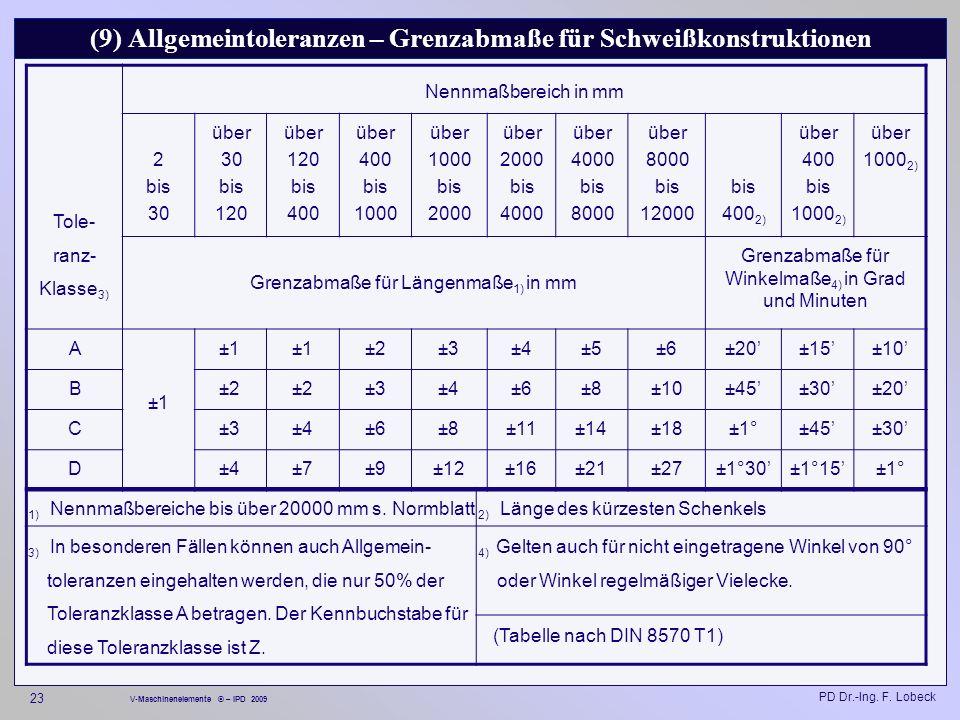 (9) Allgemeintoleranzen – Grenzabmaße für Schweißkonstruktionen