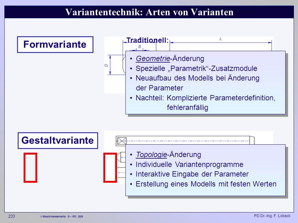 Variantentechnik: Arten von Varianten