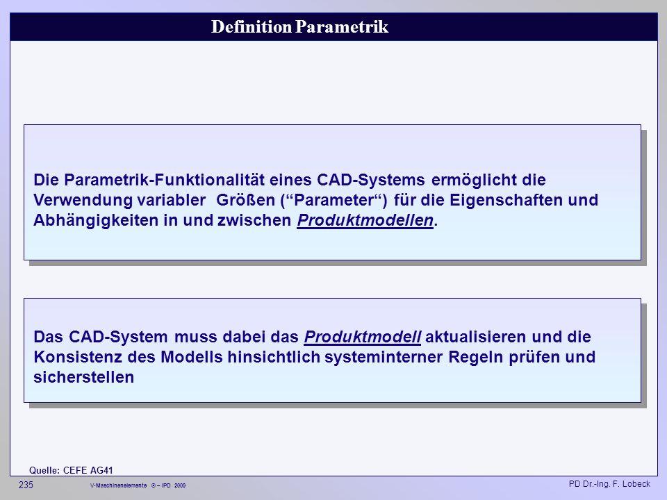 Definition Parametrik