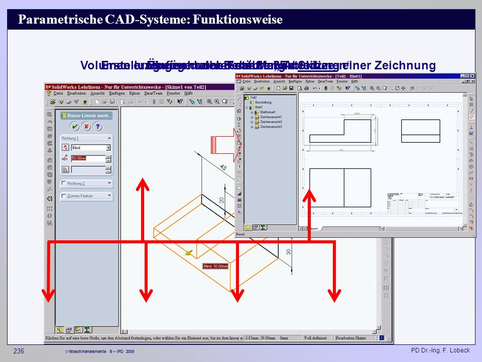 Parametrische CAD-Systeme: Funktionsweise