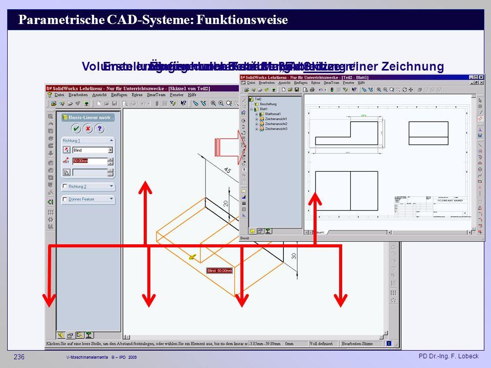 Parametrische CAD-Systeme: Funktionsweise