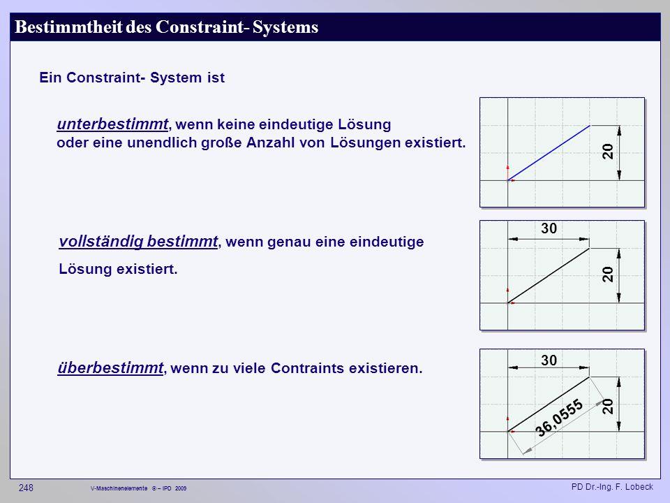 Bestimmtheit des Constraint- Systems